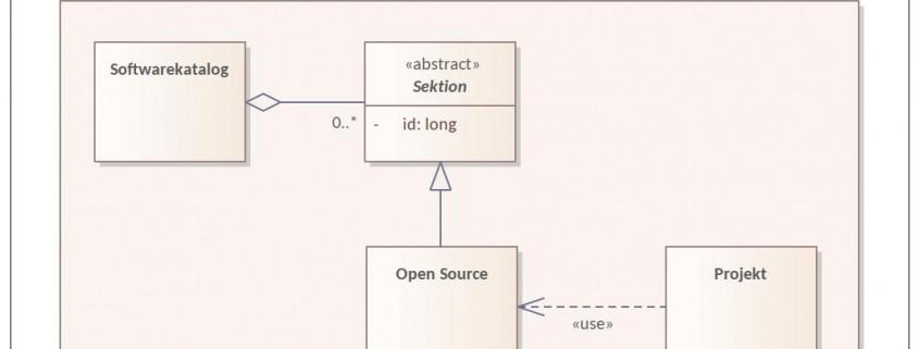 Open Source Software Projekte