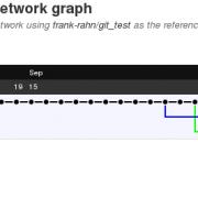 Der Branch Graph vor dem Merge