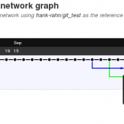 Der Branch Graph nach dem Merge von features-1