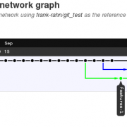 Der Branch Graph nach dem Merge von features-2